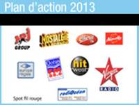 Plan actions 2013