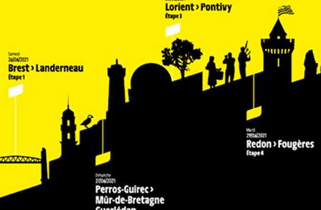 Passage du Tour de France à Erdeven
